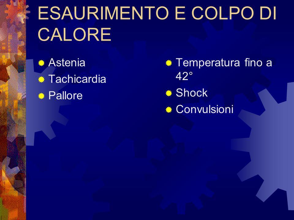 ESAURIMENTO E COLPO DI CALORE  Astenia  Tachicardia  Pallore  Temperatura fino a 42°  Shock  Convulsioni