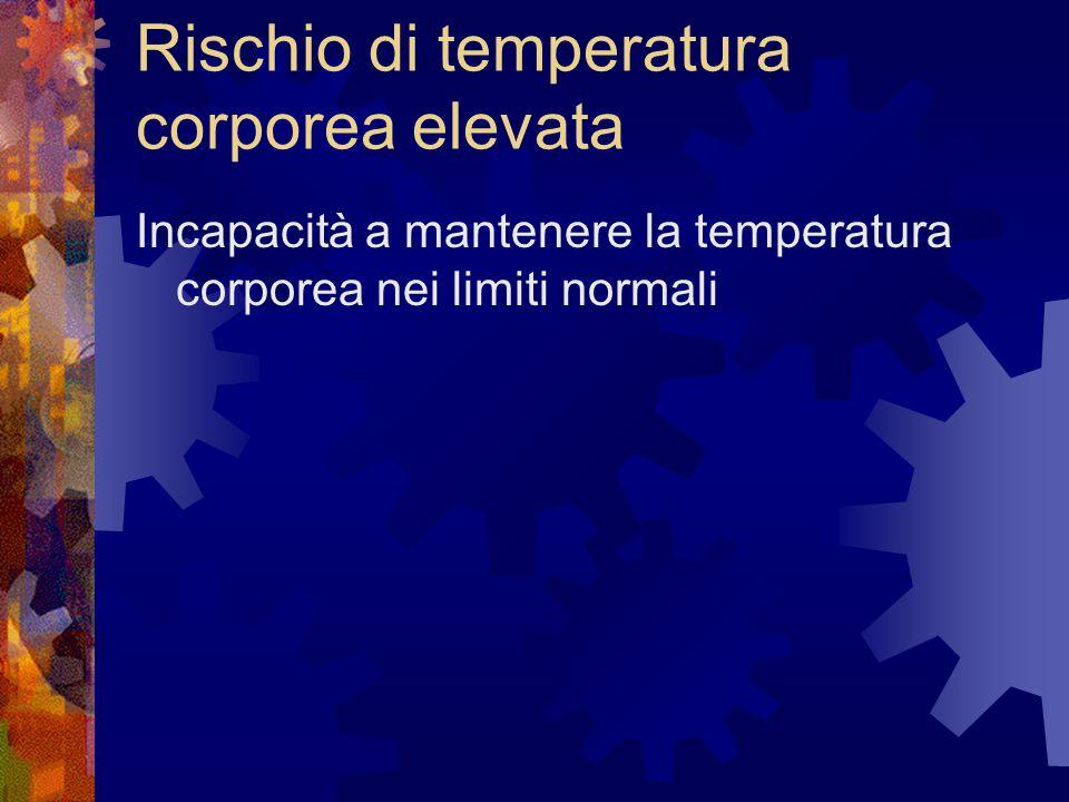 Rischio di temperatura corporea elevata Incapacità a mantenere la temperatura corporea nei limiti normali