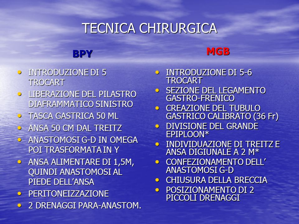TECNICA CHIRURGICA BPY MGB INTRODUZIONE DI 5-6 TROCART INTRODUZIONE DI 5-6 TROCART SEZIONE DEL LEGAMENTO GASTRO-FRENICO SEZIONE DEL LEGAMENTO GASTRO-FRENICO CREAZIONE DEL TUBULO GASTRICO CALIBRATO (36 Fr) CREAZIONE DEL TUBULO GASTRICO CALIBRATO (36 Fr) DIVISIONE DEL GRANDE EPIPLOON* DIVISIONE DEL GRANDE EPIPLOON* INDIVIDUAZIONE DI TREITZ E ANSA DIGIUNALE A 2 M* INDIVIDUAZIONE DI TREITZ E ANSA DIGIUNALE A 2 M* CONFEZIONAMENTO DELL' ANASTOMOSI G-D CONFEZIONAMENTO DELL' ANASTOMOSI G-D CHIUSURA DELLA BRECCIA CHIUSURA DELLA BRECCIA POSIZIONAMENTO DI 2 PICCOLI DRENAGGI POSIZIONAMENTO DI 2 PICCOLI DRENAGGI INTRODUZIONE DI 5 TROCART INTRODUZIONE DI 5 TROCART LIBERAZIONE DEL PILASTRO DIAFRAMMATICO SINISTRO LIBERAZIONE DEL PILASTRO DIAFRAMMATICO SINISTRO TASCA GASTRICA 50 ML TASCA GASTRICA 50 ML ANSA 50 CM DAL TREITZ ANSA 50 CM DAL TREITZ ANASTOMOSI G-D IN OMEGA POI TRASFORMATA IN Y ANASTOMOSI G-D IN OMEGA POI TRASFORMATA IN Y ANSA ALIMENTARE DI 1,5M, QUINDI ANASTOMOSI AL PIEDE DELL'ANSA ANSA ALIMENTARE DI 1,5M, QUINDI ANASTOMOSI AL PIEDE DELL'ANSA PERITONEIZZAZIONE PERITONEIZZAZIONE 2 DRENAGGI PARA-ANASTOM.