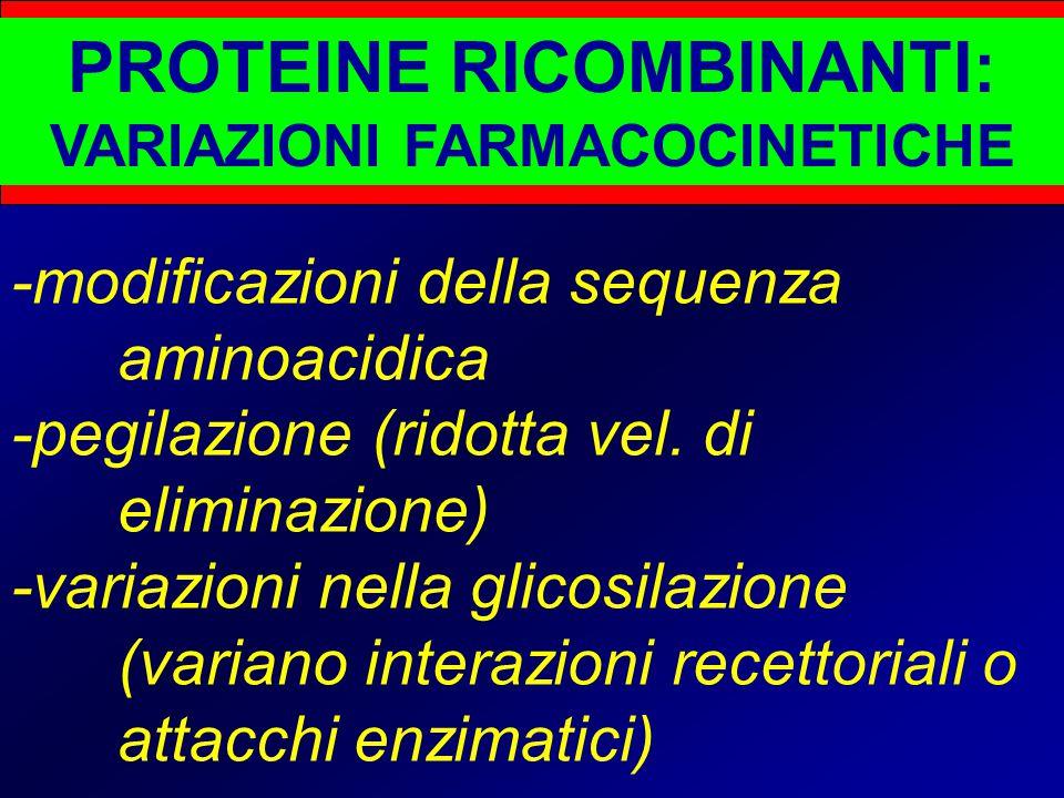 PROTEINE RICOMBINANTI: VARIAZIONI FARMACOCINETICHE -modificazioni della sequenza aminoacidica -pegilazione (ridotta vel. di eliminazione) -variazioni