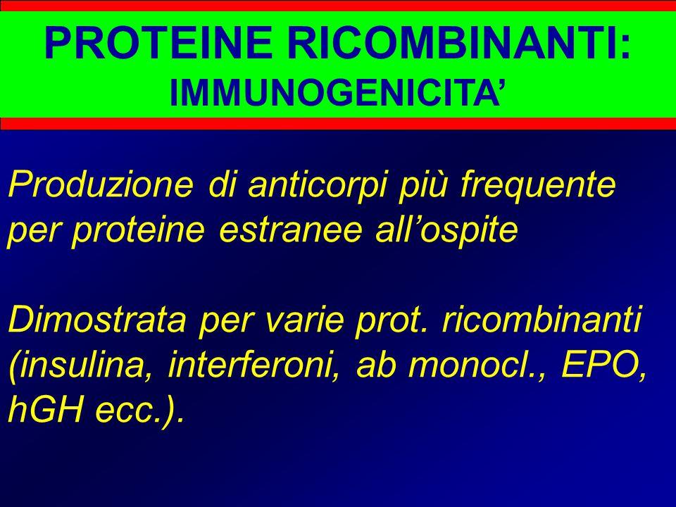 PROTEINE RICOMBINANTI: IMMUNOGENICITA' Produzione di anticorpi più frequente per proteine estranee all'ospite Dimostrata per varie prot. ricombinanti