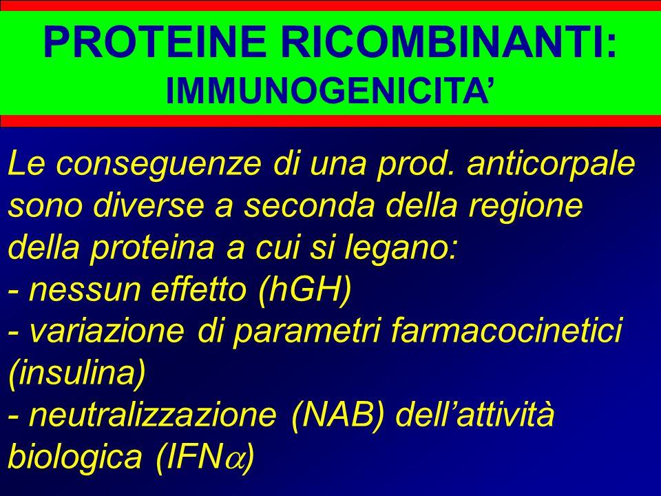 PROTEINE RICOMBINANTI: IMMUNOGENICITA' Le conseguenze di una prod. anticorpale sono diverse a seconda della regione della proteina a cui si legano: -