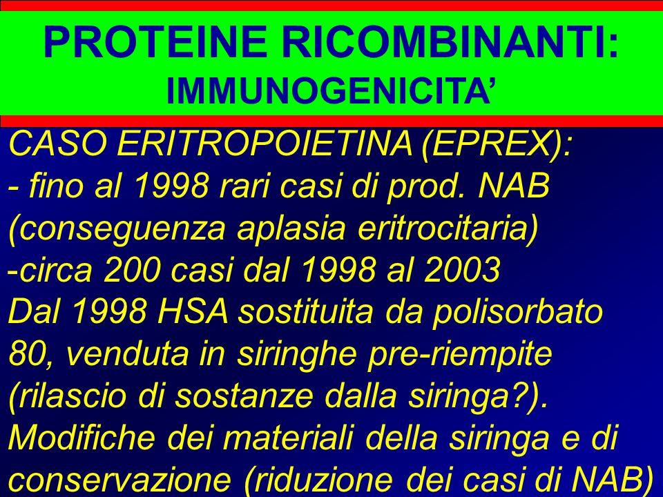 PROTEINE RICOMBINANTI: IMMUNOGENICITA' CASO ERITROPOIETINA (EPREX): - fino al 1998 rari casi di prod. NAB (conseguenza aplasia eritrocitaria) -circa 2