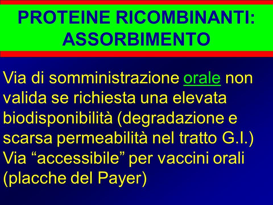 PROTEINE RICOMBINANTI: ASSORBIMENTO Via di somministrazione orale non valida se richiesta una elevata biodisponibilità (degradazione e scarsa permeabilità nel tratto G.I.) Via accessibile per vaccini orali (placche del Payer)