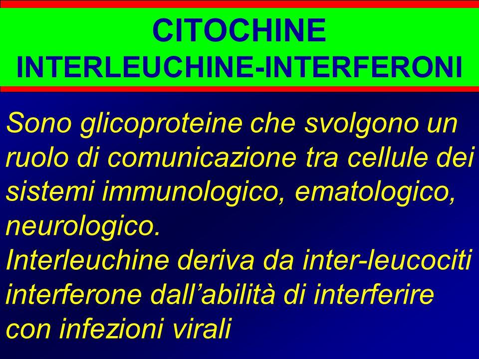 CITOCHINE INTERLEUCHINE-INTERFERONI Sono glicoproteine che svolgono un ruolo di comunicazione tra cellule dei sistemi immunologico, ematologico, neuro