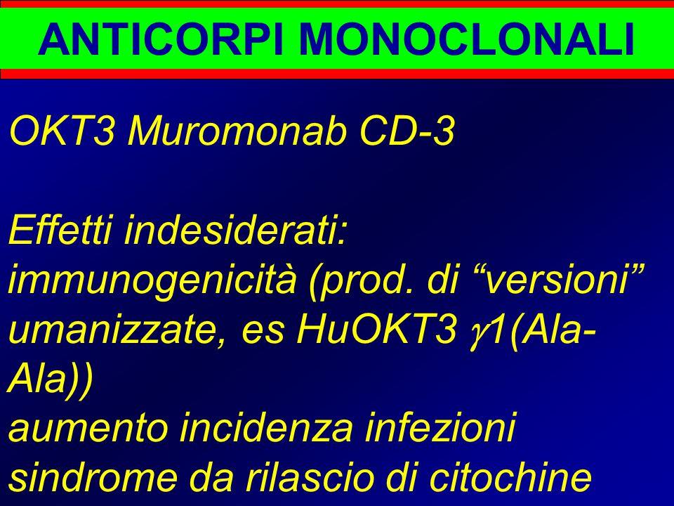 "ANTICORPI MONOCLONALI OKT3 Muromonab CD-3 Effetti indesiderati: immunogenicità (prod. di ""versioni"" umanizzate, es HuOKT3  1(Ala- Ala)) aumento incid"