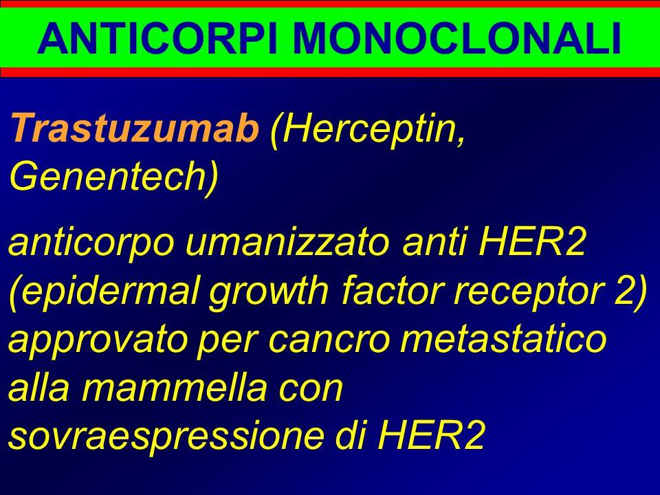 ANTICORPI MONOCLONALI Trastuzumab (Herceptin, Genentech) anticorpo umanizzato anti HER2 (epidermal growth factor receptor 2) approvato per cancro metastatico alla mammella con sovraespressione di HER2