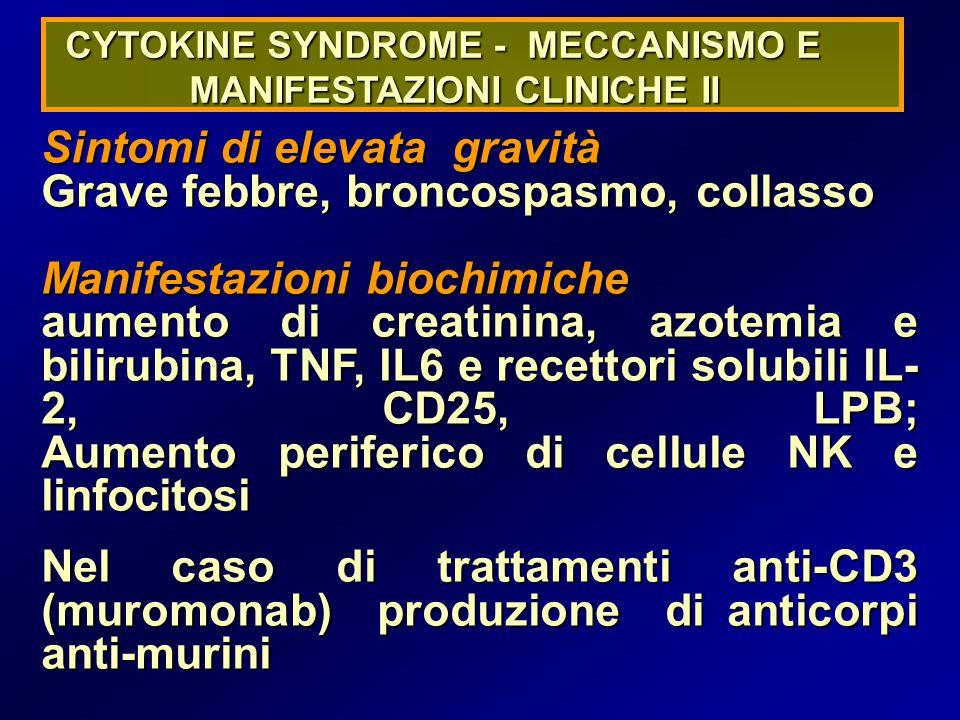 Sintomi di elevata gravità Grave febbre, broncospasmo, collasso Manifestazioni biochimiche aumento di creatinina, azotemia e bilirubina, TNF, IL6 e recettori solubili IL- 2, CD25, LPB; Aumento periferico di cellule NK e linfocitosi Nel caso di trattamenti anti-CD3 (muromonab) produzione di anticorpi anti-murini CYTOKINE SYNDROME - MECCANISMO E MANIFESTAZIONI CLINICHE II