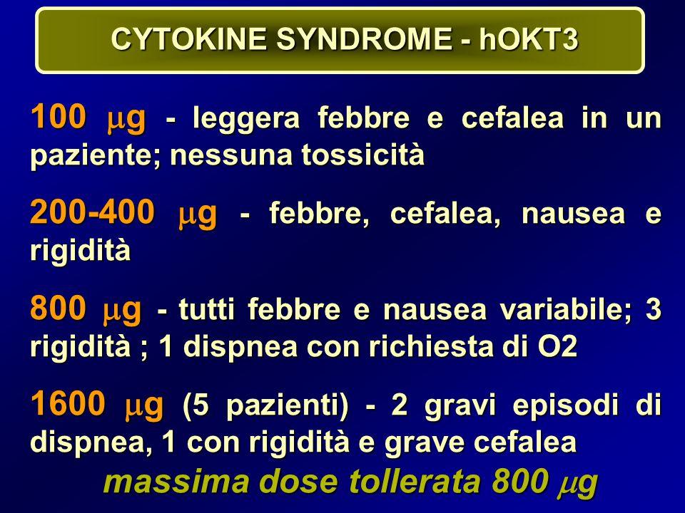 CYTOKINE SYNDROME - hOKT3 100  g - leggera febbre e cefalea in un paziente; nessuna tossicità 200-400  g - febbre, cefalea, nausea e rigidità 800  g - tutti febbre e nausea variabile; 3 rigidità ; 1 dispnea con richiesta di O2 1600  g (5 pazienti) - 2 gravi episodi di dispnea, 1 con rigidità e grave cefalea massima dose tollerata 800  g massima dose tollerata 800  g