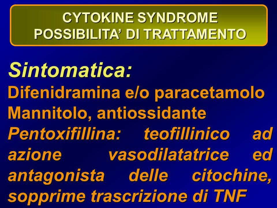 CYTOKINE SYNDROME POSSIBILITA' DI TRATTAMENTO Sintomatica: Difenidramina e/o paracetamolo Mannitolo, antiossidante Pentoxifillina: teofillinico ad azione vasodilatatrice ed antagonista delle citochine, sopprime trascrizione di TNF