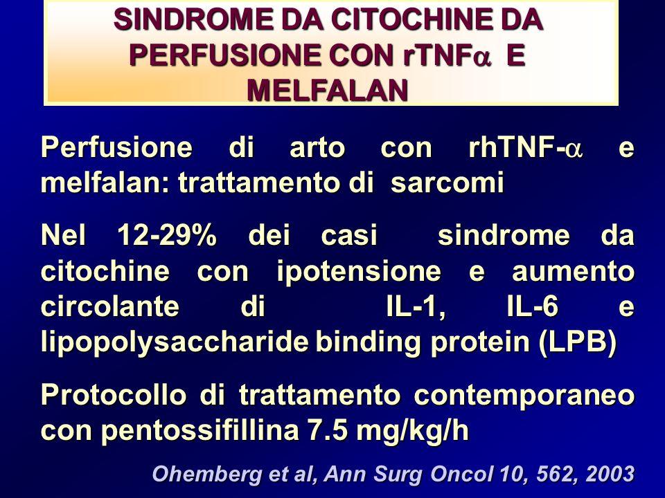 SINDROME DA CITOCHINE DA PERFUSIONE CON rTNF  E MELFALAN Perfusione di arto con rhTNF-  e melfalan: trattamento di sarcomi Nel 12-29% dei casi sindrome da citochine con ipotensione e aumento circolante di IL-1, IL-6 e lipopolysaccharide binding protein (LPB) Protocollo di trattamento contemporaneo con pentossifillina 7.5 mg/kg/h Ohemberg et al, Ann Surg Oncol 10, 562, 2003