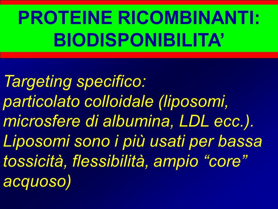 PROTEINE RICOMBINANTI: BIODISPONIBILITA' Targeting specifico: particolato colloidale (liposomi, microsfere di albumina, LDL ecc.). Liposomi sono i più