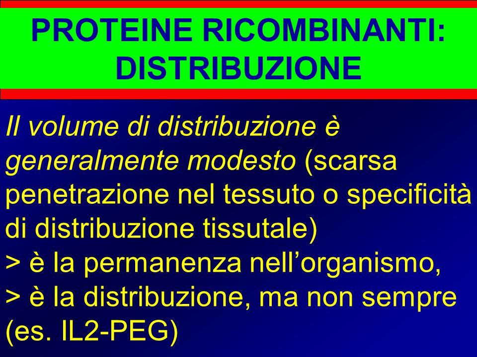 PROTEINE RICOMBINANTI: DISTRIBUZIONE Il volume di distribuzione è generalmente modesto (scarsa penetrazione nel tessuto o specificità di distribuzione