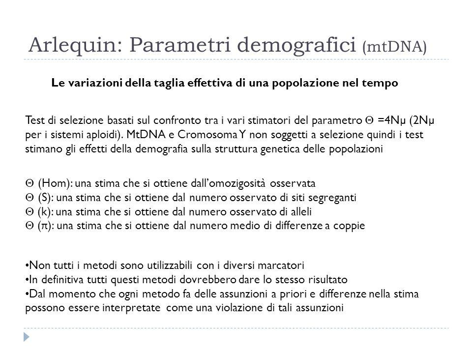 Arlequin: Parametri demografici (mtDNA) Test di selezione basati sul confronto tra i vari stimatori del parametro  =4Nµ (2Nµ per i sistemi aploidi).
