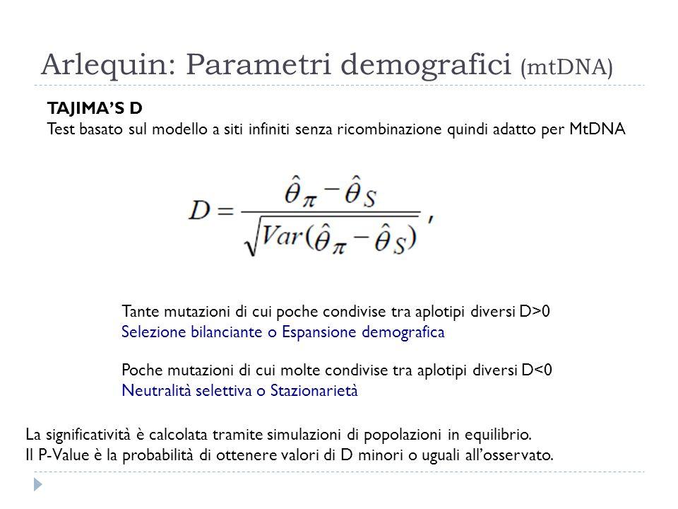Arlequin: Parametri demografici (mtDNA) TAJIMA'S D Test basato sul modello a siti infiniti senza ricombinazione quindi adatto per MtDNA Tante mutazion