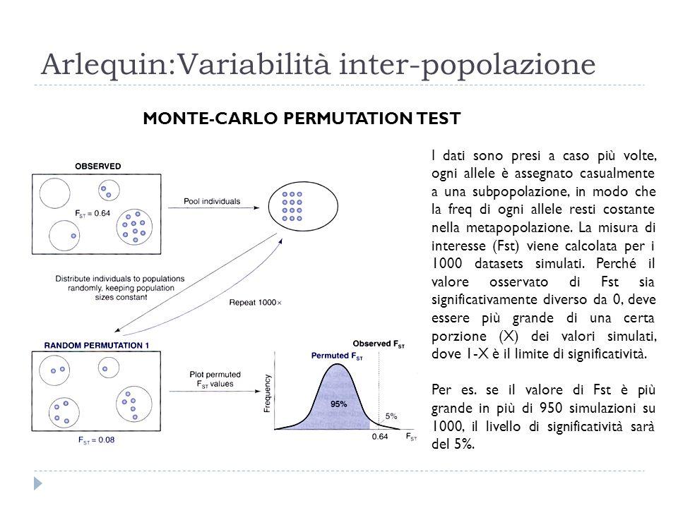 Arlequin:Variabilità inter-popolazione I dati sono presi a caso più volte, ogni allele è assegnato casualmente a una subpopolazione, in modo che la fr