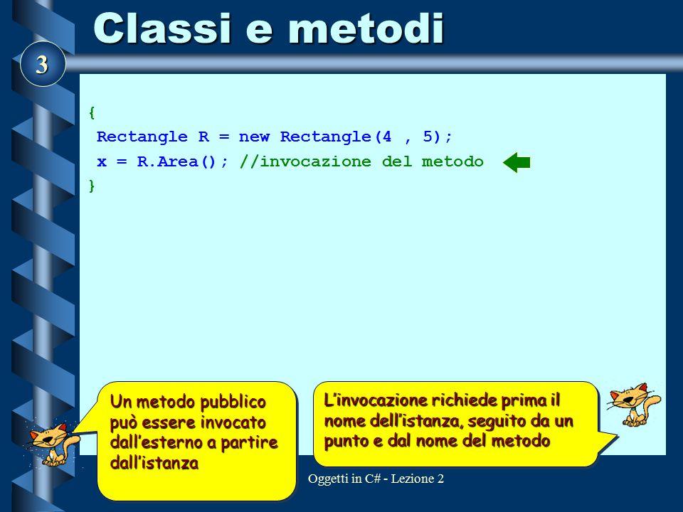 3 Oggetti in C# - Lezione 2 { Rectangle R = new Rectangle(4, 5); x = R.Area(); //invocazione del metodo } Classi e metodi Un metodo pubblico può esser