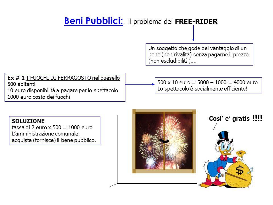 Beni Pubblici: il problema dei FREE-RIDER Un soggetto che gode del vantaggio di un bene (non rivalità) senza pagarne il prezzo (non escludibilità)…. E