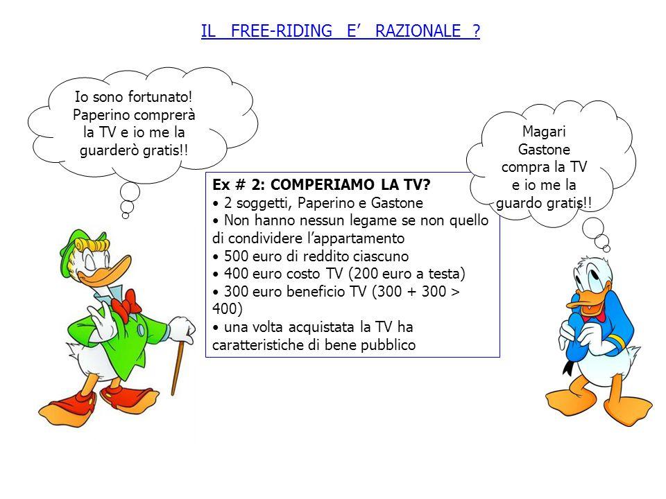 COMPRO NON COMPRO COMPRONON COMPRO 600 800400 800 500 E' RAZIONALE SCEGLIERE NON COMPRO !.