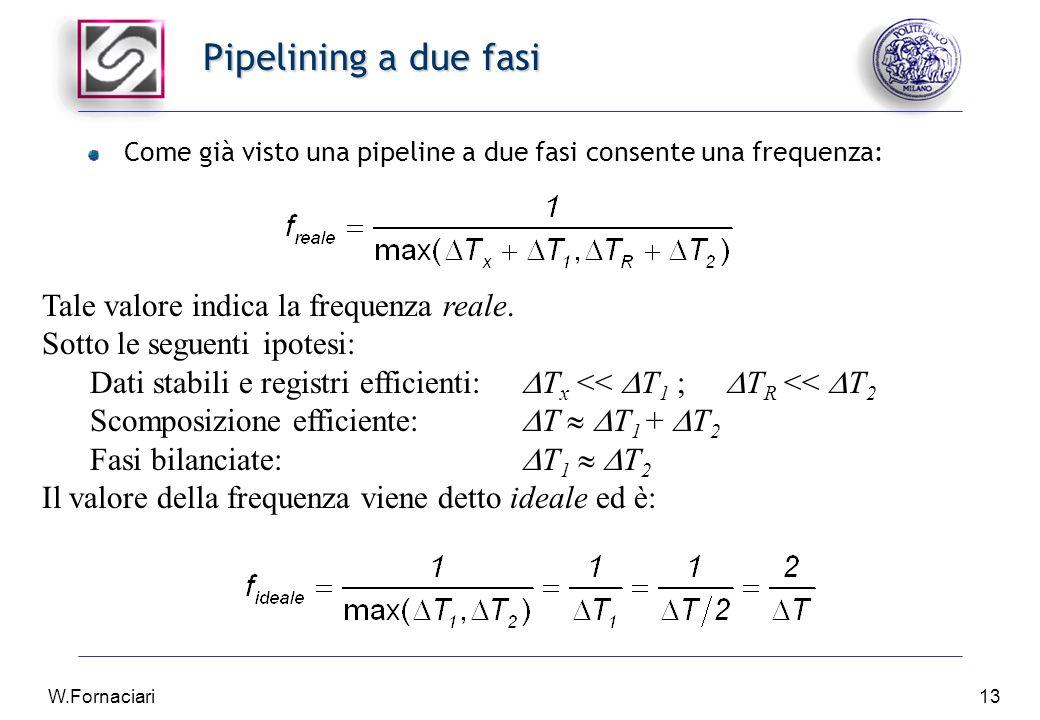 W.Fornaciari13 Pipelining a due fasi Come già visto una pipeline a due fasi consente una frequenza: Tale valore indica la frequenza reale.
