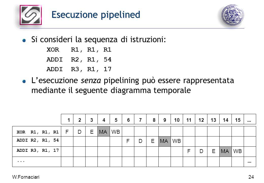 W.Fornaciari24 Esecuzione pipelined Si consideri la sequenza di istruzioni: XORR1, R1, R1 ADDIR2, R1, 54 ADDIR3, R1, 17 L'esecuzione senza pipelining può essere rappresentata mediante il seguente diagramma temporale 123456789101112131415...