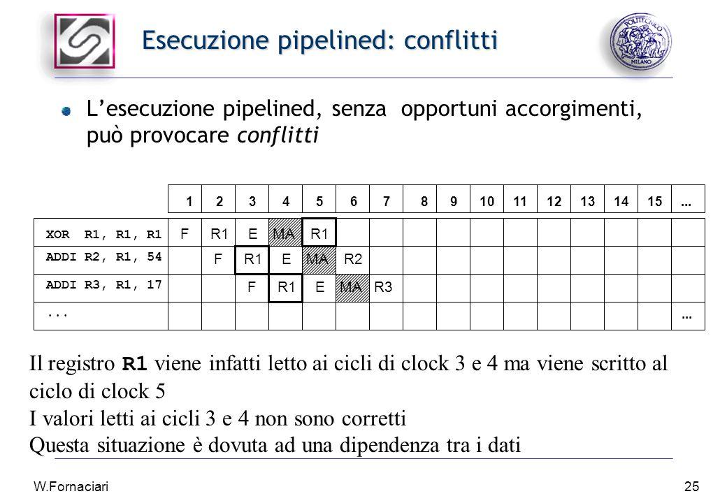 W.Fornaciari25 Esecuzione pipelined: conflitti L'esecuzione pipelined, senza opportuni accorgimenti, può provocare conflitti 123456789101112131415...