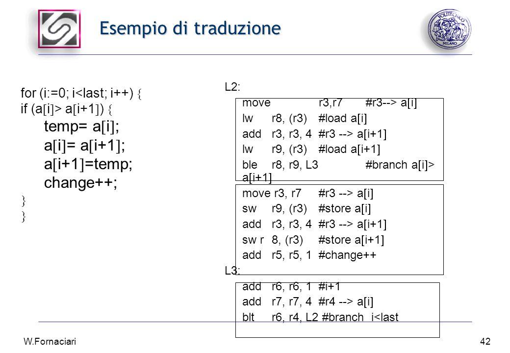W.Fornaciari42 Esempio di traduzione L2: move r3,r7#r3--> a  i  lwr8, (r3)#load a  i  addr3, r3, 4 #r3 --> a  i+1  lw r9, (r3) #load a  i+1  ble r8, r9, L3#branch a  i  > a  i+1  move r3, r7 #r3 --> a  i  sw r9, (r3) #store a  i  add r3, r3, 4 #r3 --> a  i+1  sw r8, (r3) #store a  i+1  add r5, r5, 1 #change++ L3: add r6, r6, 1 #i+1 add r7, r7, 4 #r4 --> a  i  blt r6, r4, L2 #branch i<last for (i:=0; i<last; i++)  if (a  i  > a  i+1  )  temp= a  i  ; a  i  = a  i+1  ; a  i+1  =temp; change++; 