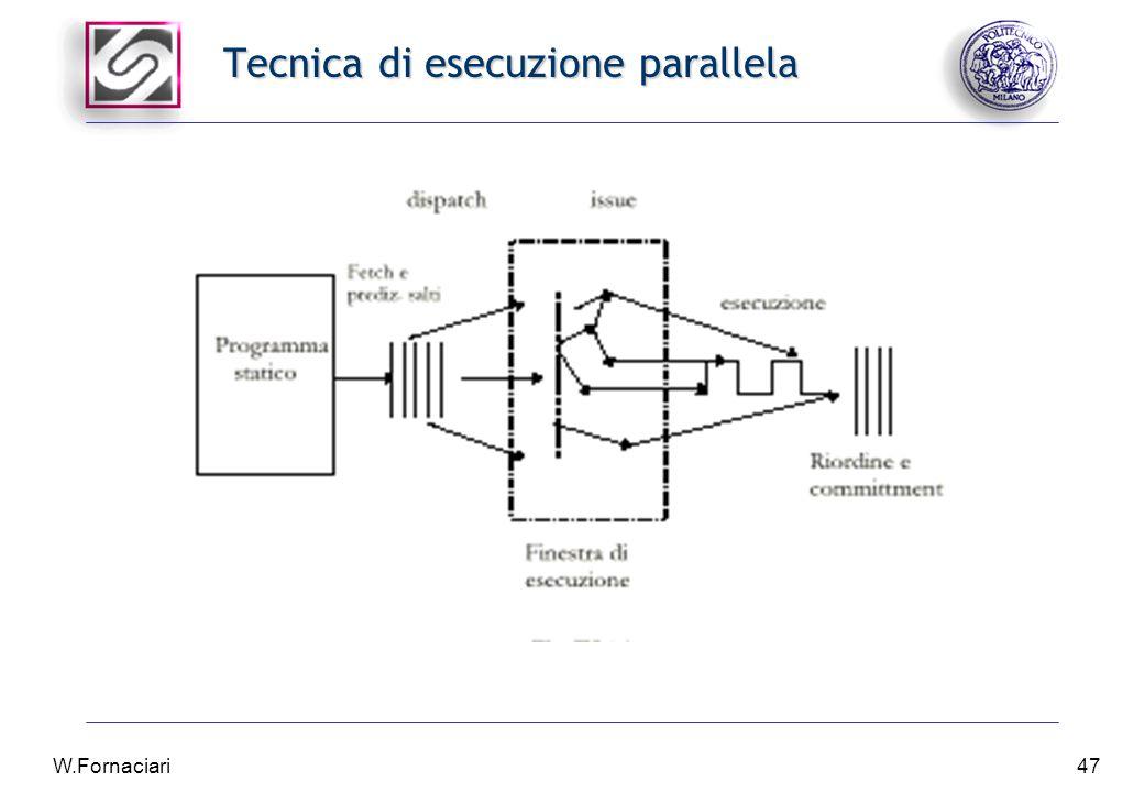 W.Fornaciari47 Tecnica di esecuzione parallela