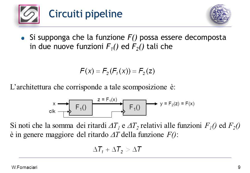 W.Fornaciari10 Circuiti pipeline Questo tipo di decomposizione non porta quindi ad un miglioramento delle prestazioni in quanto le due funzioni parziali vengono comunque calcolate nello stesso ciclo di clock Per aumentare la frequenza di funzionamento si introduce un registro detto registro di pipeline: F 1 () y = F 2 (z out ) = F(x)x F 1 () z in = F 1 (x) R z out = z in In questo modo le funzioni F 1 () e F 2 () vengono calcolate in due cicli di clock successivi La durata di un ciclo di clock può quindi essere ridotta