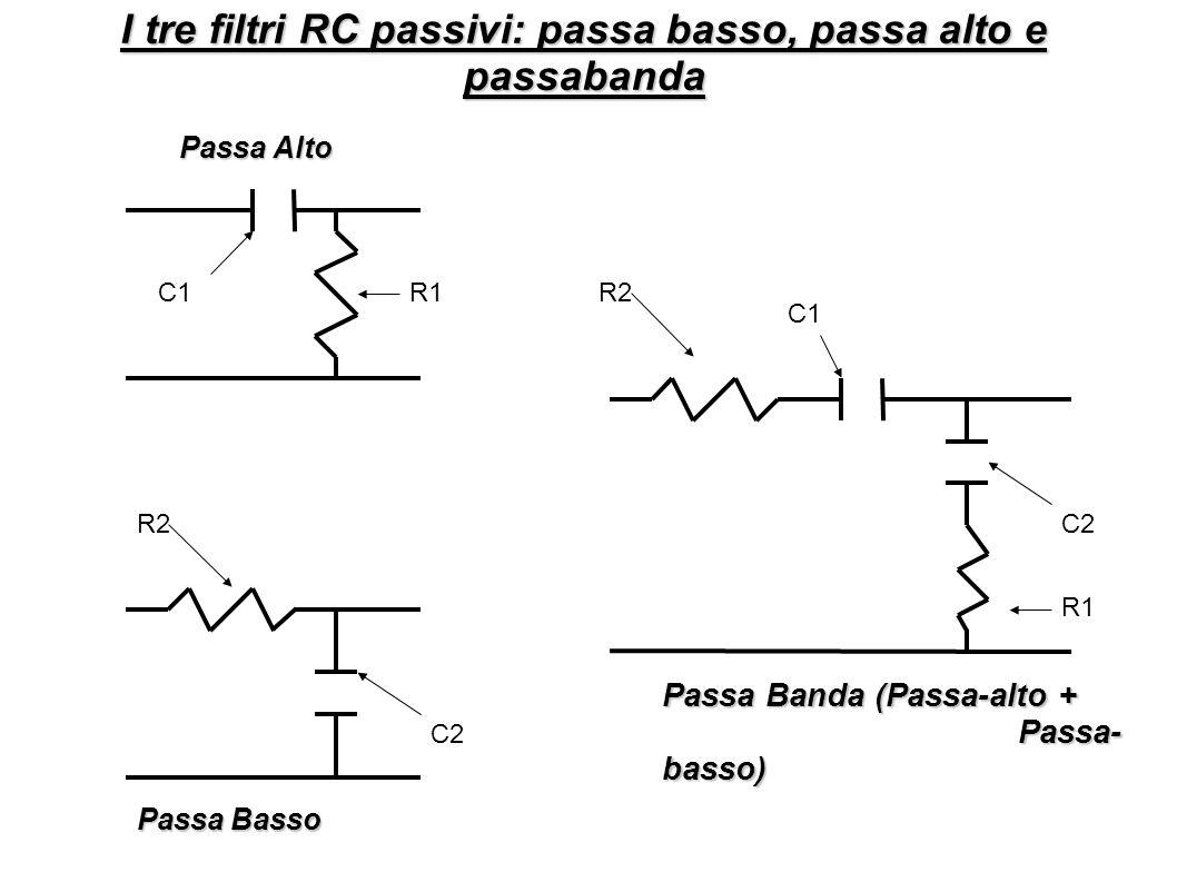 I tre filtri RC passivi: passa basso, passa alto e passabanda R1 C2 R2 R1 C1 C2 Passa Basso C1 Passa Alto Passa Banda (Passa-alto + Passa- basso) Passa- basso)
