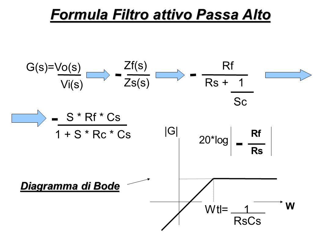 Formula Filtro attivo Passa Alto G(s)=Vo(s) Vi(s) Zf(s) Zs(s) Rf Rs + 1 Sc S * Rf * Cs 1 + S * Rc * Cs Wtl= 1 RsCs 20*log |G| W Rf Rs Diagramma di Bode