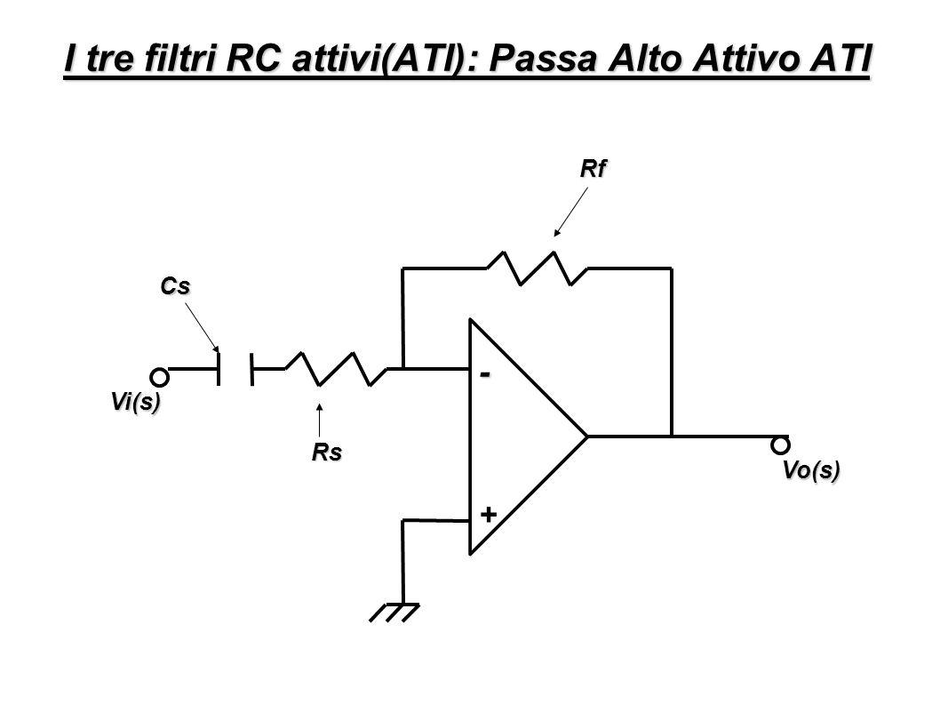 I tre filtri RC attivi(ATI): Passa Alto Attivo ATI Rf Rs Cs Vi(s) Vo(s) - +