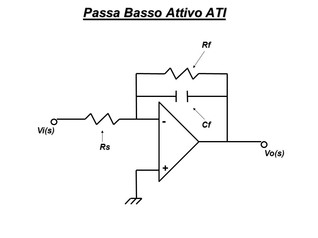 Passa Banda Attivo ATI Rf Cf Cs Rs Vi(s) Vo(s) - +