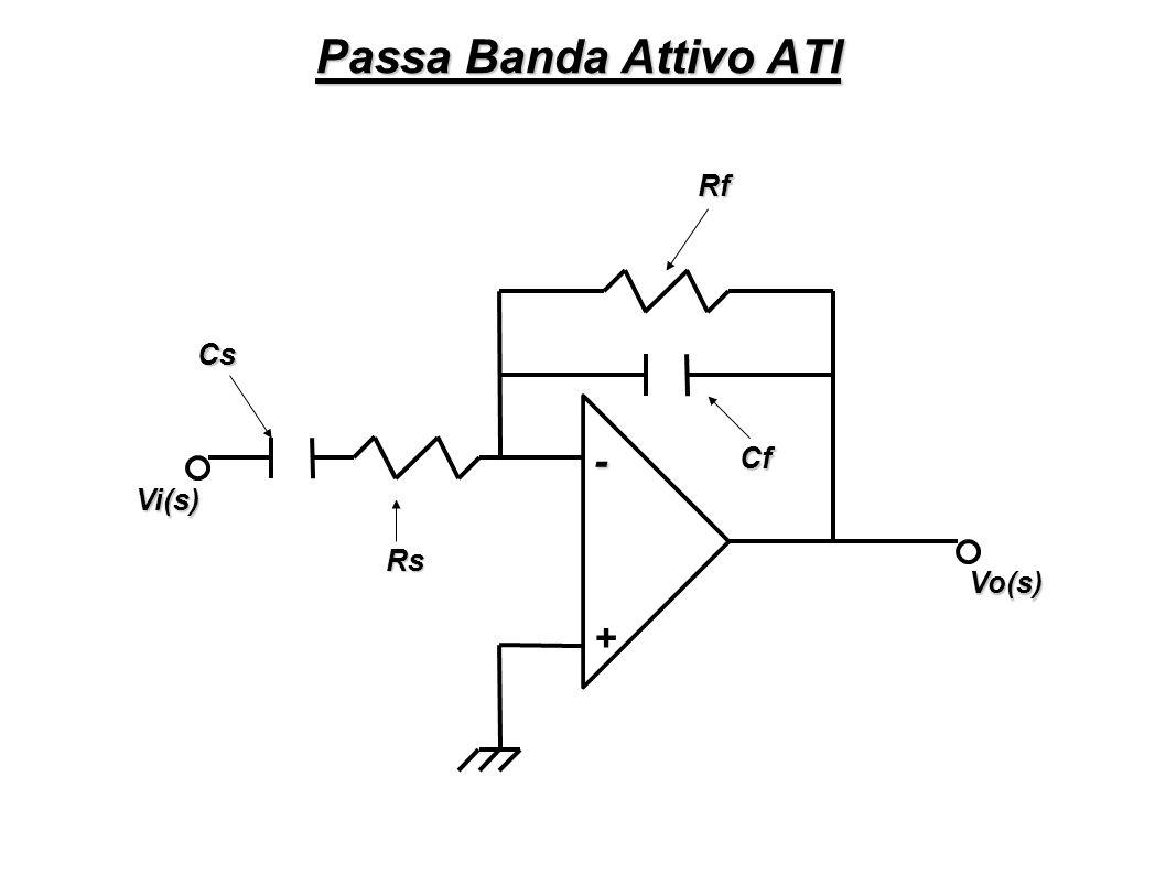 I tre filtri ATNI: Passa Alto C R2 Vi(s) Vo(s) - + R1 R