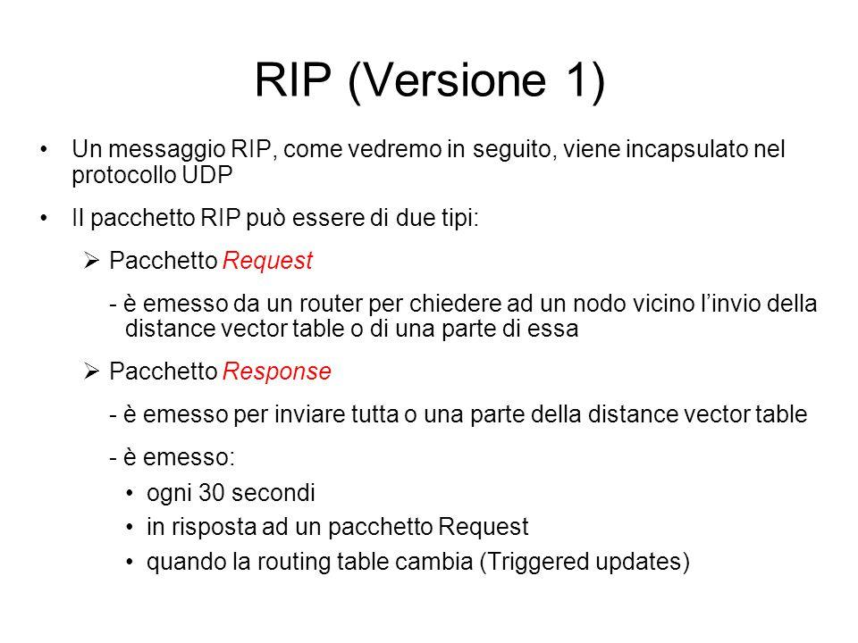 RIP (Versione 1) Un messaggio RIP, come vedremo in seguito, viene incapsulato nel protocollo UDP Il pacchetto RIP può essere di due tipi:  Pacchetto