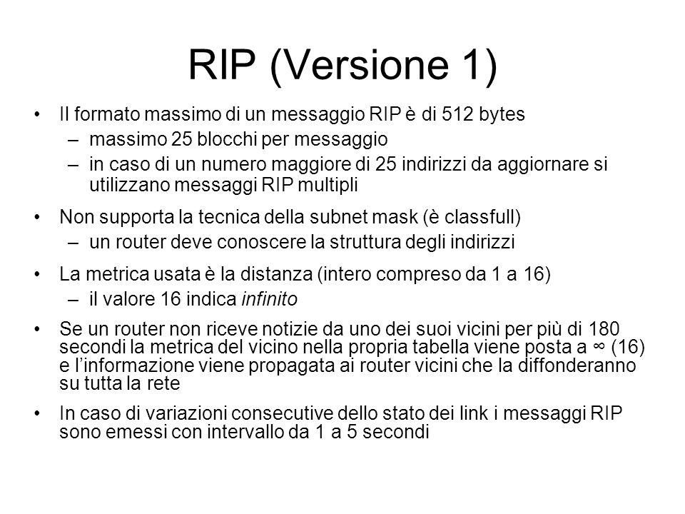 RIP (Versione 1) Il formato massimo di un messaggio RIP è di 512 bytes –massimo 25 blocchi per messaggio –in caso di un numero maggiore di 25 indirizz