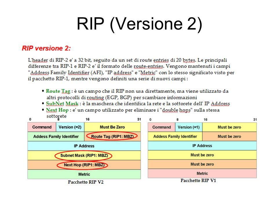 RIP (Versione 2)