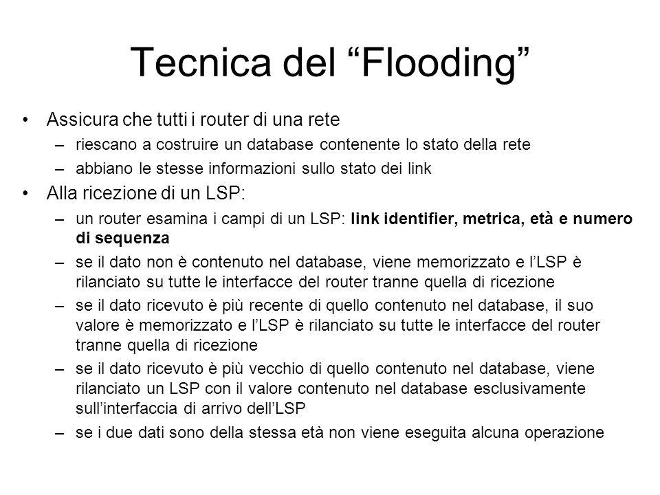 """Tecnica del """"Flooding"""" Assicura che tutti i router di una rete –riescano a costruire un database contenente lo stato della rete –abbiano le stesse inf"""