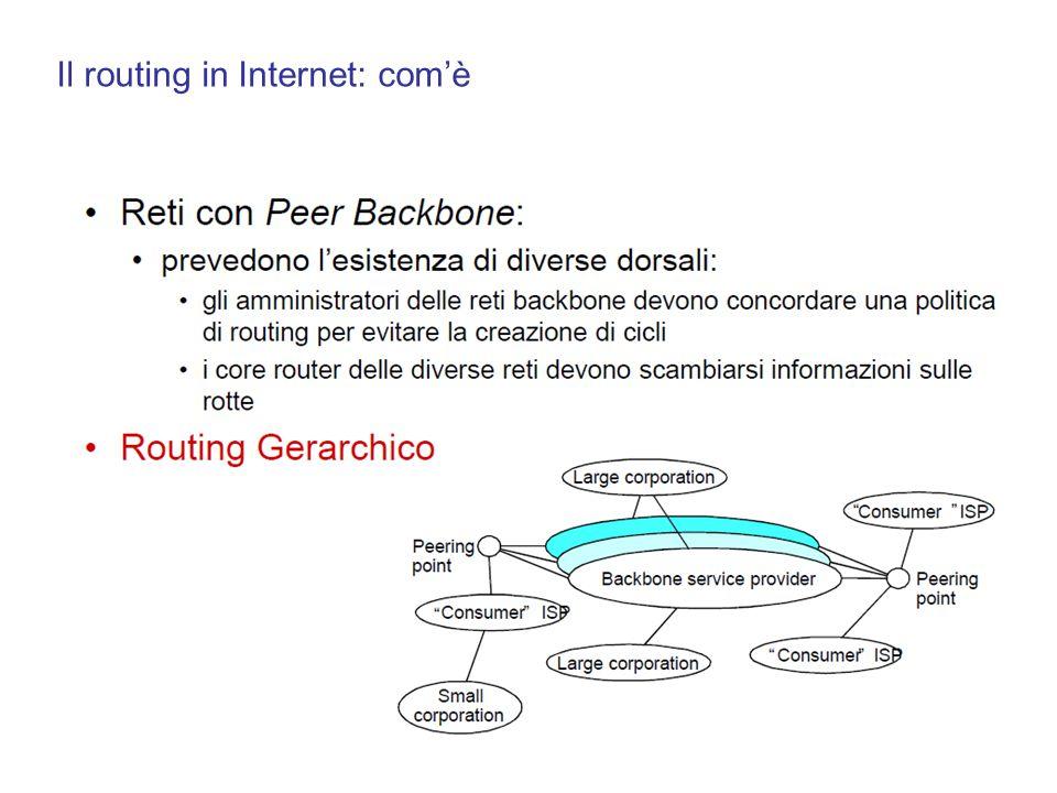 OSPF: Costruzione delle Tabelle di Routing Nodi vicini si riconoscono attraverso messaggi di Hello Una volta riconosciutisi, instaurano rapporti di adiacenza Nodi adiacenti si scambiano le informazioni sulla topologia dell'intera rete in loro possesso (flooding) Database TopologicoA regime tutti i nodi hanno una visione completa (ed uguale) della topologia di tutta la rete (Database Topologico) A partire dal database topologico ogni router costruisce la propria tabella di routing