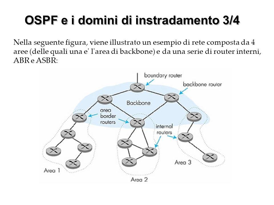 Nella seguente figura, viene illustrato un esempio di rete composta da 4 aree (delle quali una e' l'area di backbone) e da una serie di router interni