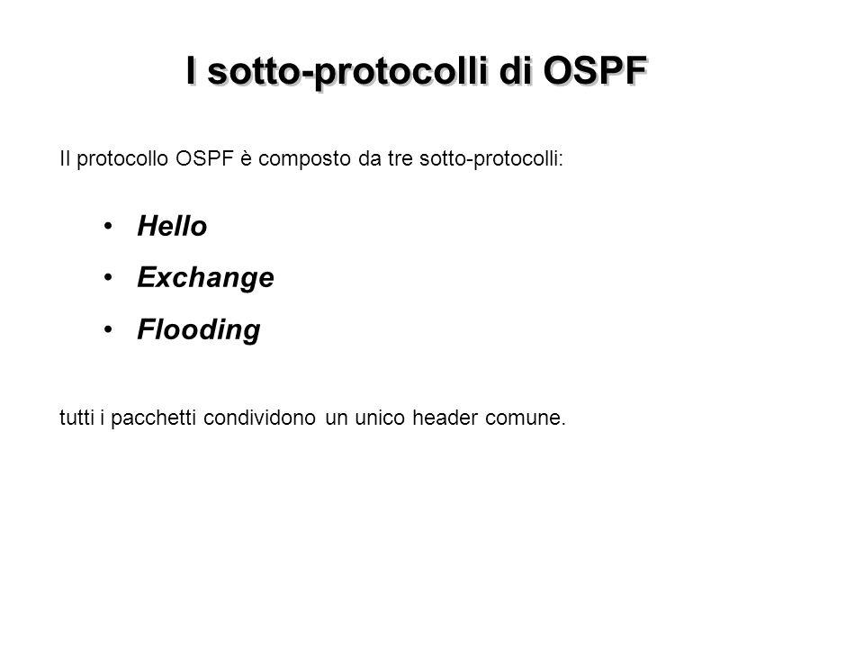 Il protocollo OSPF è composto da tre sotto-protocolli: Hello Exchange Flooding tutti i pacchetti condividono un unico header comune. I sotto-protocoll