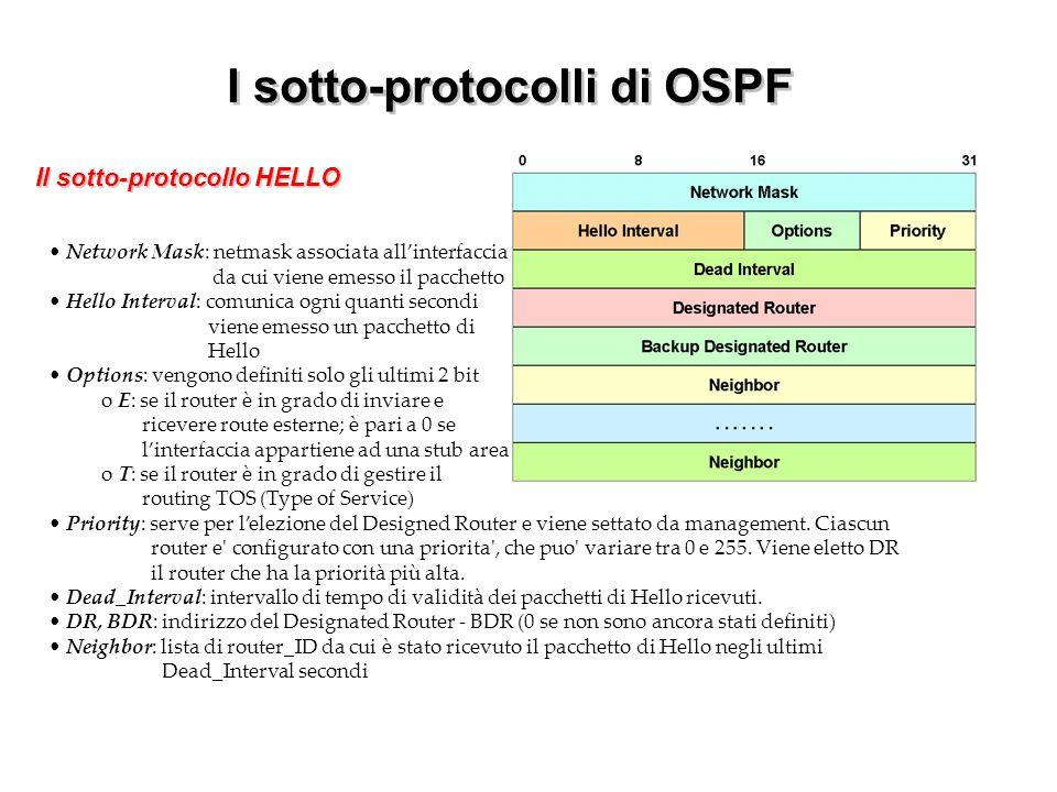 Il sotto-protocollo HELLO Network Mask: netmask associata all'interfaccia da cui viene emesso il pacchetto Hello Interval: comunica ogni quanti second