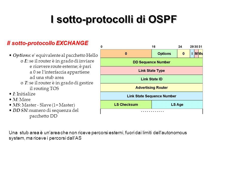 Il sotto-protocollo EXCHANGE Options: e' equivalente al pacchetto Hello o E: se il router è in grado di inviare e ricevere route esterne; è pari a 0 s