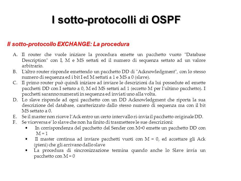 Il sotto-protocollo EXCHANGE: La procedura A.Il router che vuole iniziare la procedura emette un pacchetto vuoto