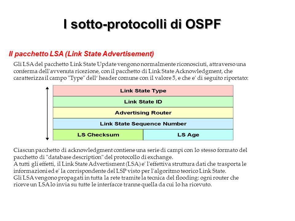 Il pacchetto LSA (Link State Advertisement) Gli LSA del pacchetto Link State Update vengono normalmente riconosciuti, attraverso una conferma dell'avv