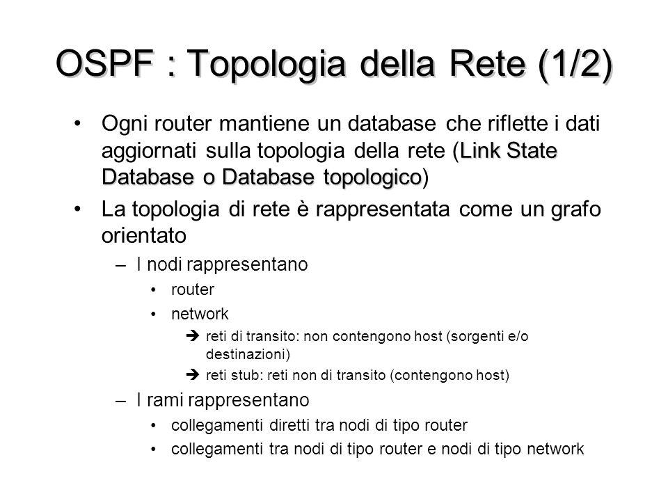 OSPF : Topologia della Rete (1/2) Link State Database o Database topologicoOgni router mantiene un database che riflette i dati aggiornati sulla topol