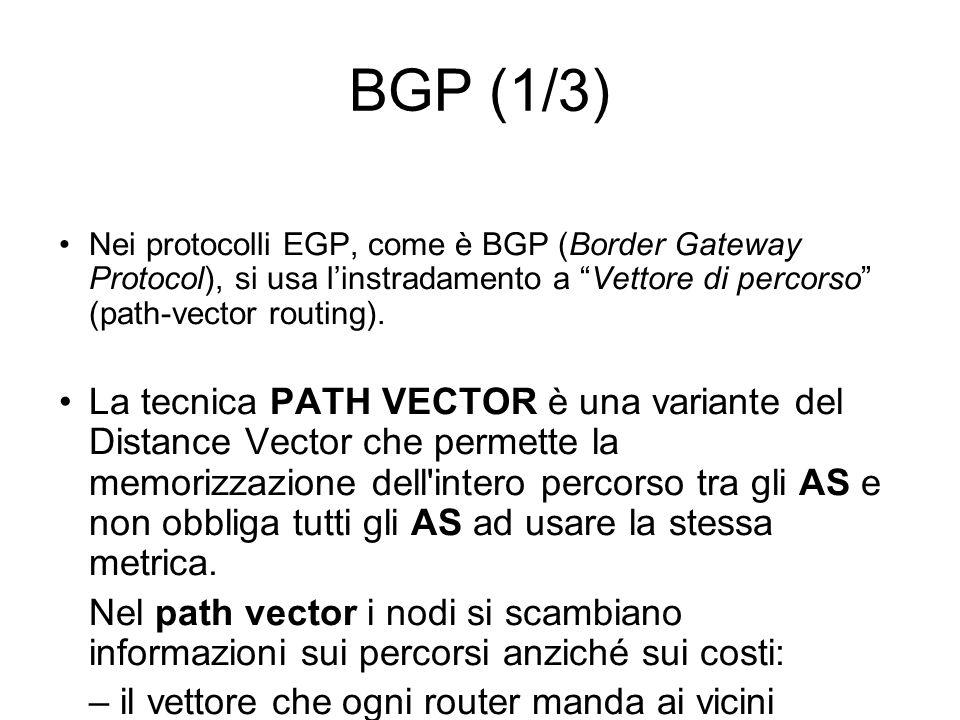 """BGP (1/3) Nei protocolli EGP, come è BGP (Border Gateway Protocol), si usa l'instradamento a """"Vettore di percorso"""" (path-vector routing). La tecnica P"""