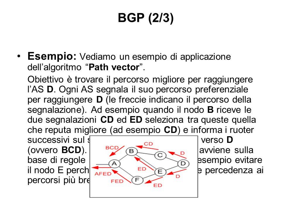 """Esempio: Vediamo un esempio di applicazione dell'algoritmo """"Path vector"""". Obiettivo è trovare il percorso migliore per raggiungere l'AS D. Ogni AS seg"""