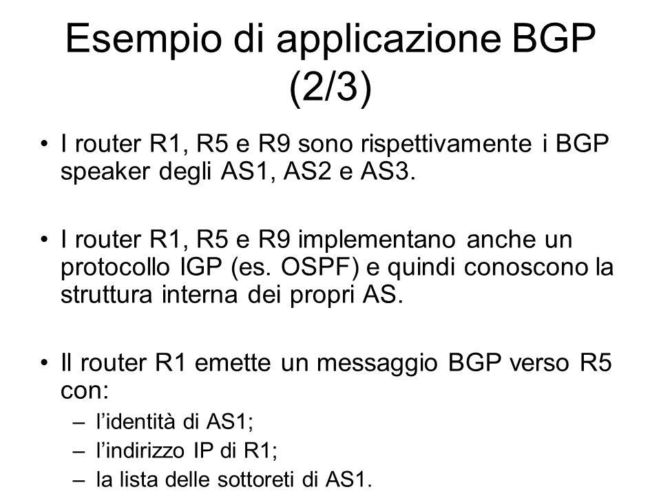 Esempio di applicazione BGP (2/3) I router R1, R5 e R9 sono rispettivamente i BGP speaker degli AS1, AS2 e AS3. I router R1, R5 e R9 implementano anch