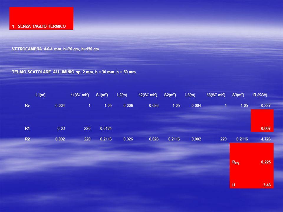 1 - SENZA TAGLIO TERMICO VETROCAMERA 4-6-4 mm, b=70 cm, h=150 cm TELAIO SCATOLARE ALLUMINIO sp.